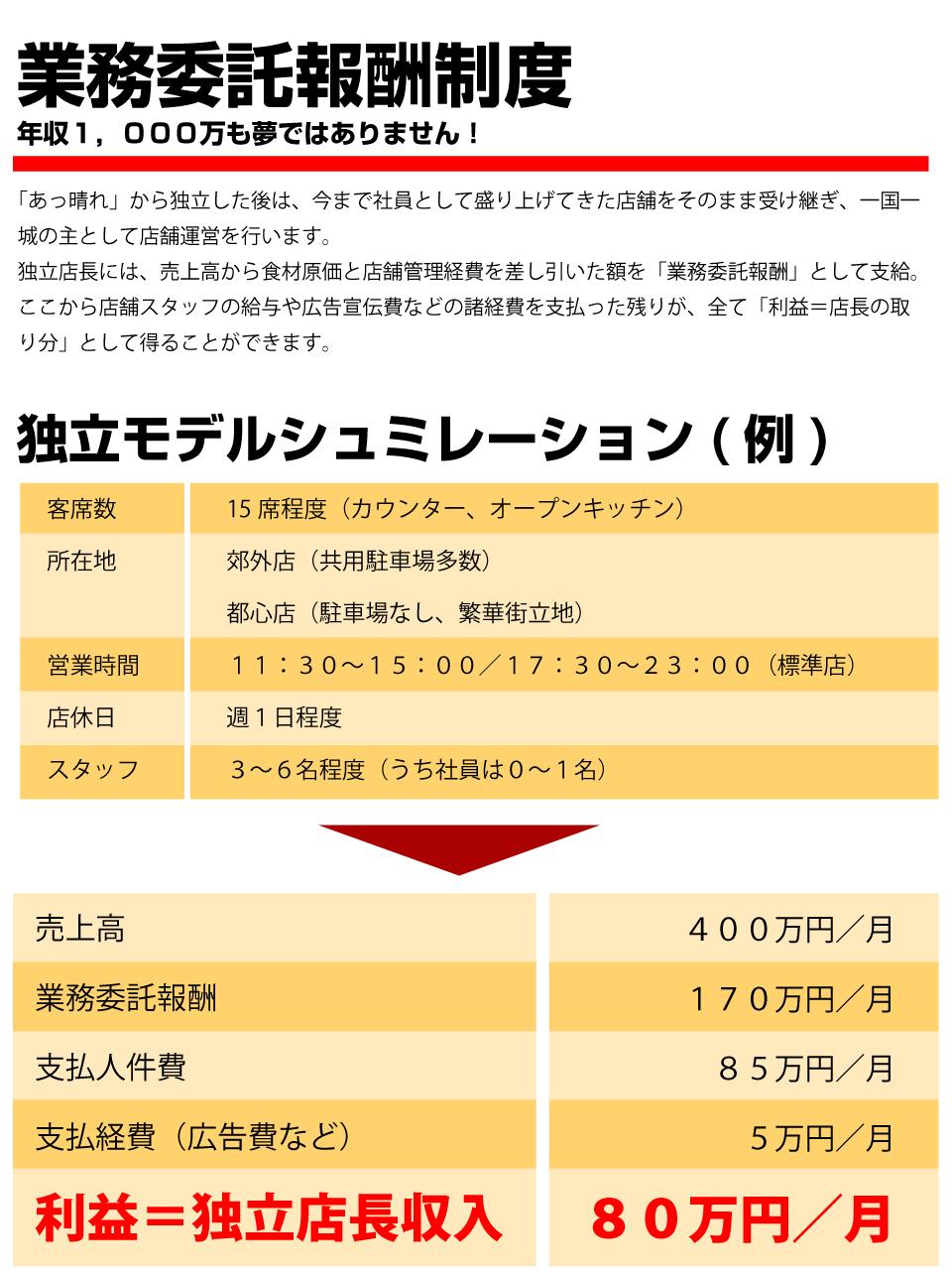 %e7%8b%ac%e7%ab%8b